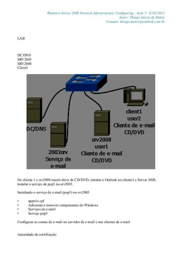 Windows Server 2008 Network Infrastructure, Configuring - Aula 7- 11/02/2012Autor: Thiago Inácio de MatosContato: thiago.m...