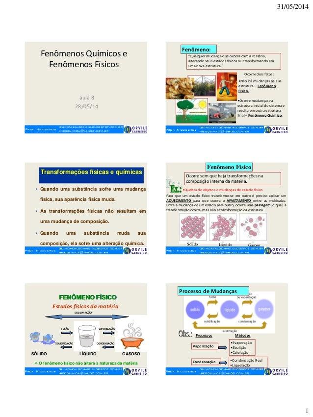 31/05/2014 1 Prof. Nicodemos quimicaealgomais.blogspot.com.br nicoquimica@yahoo.com.br Fenômenos Químicos e Fenômenos Físi...