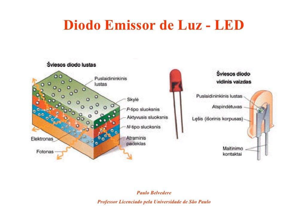 Diodo Emissor de Luz - LED                          Paulo Belvedere     Professor Licenciado pela Universidade de São Paulo