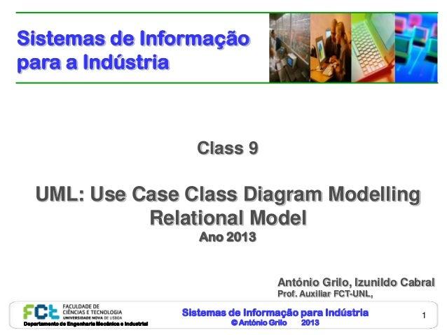 Sistemas de Informação para Indústria© António Grilo 2013Departamento de Engenharia Mecânica e Industrial1Class 9UML: Use ...