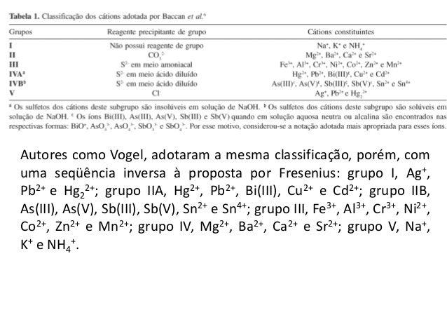 Aula cations e anions via umida Slide 3
