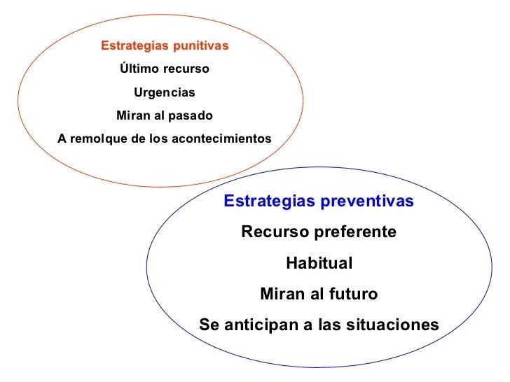 Estrategias punitivas Último recurso Urgencias Miran al pasado A remolque de los acontecimientos Estrategias preventivas R...
