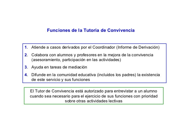 Funciones de la Tutoría de Convivencia 1 .  Atiende a casos derivados por el Coordinador (Informe de Derivación) 2 .  Cola...