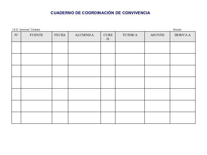 """CUADERNO DE COORDINACIÓN DE CONVIVENCIA   I.E.S. """"Averroes"""". Córdoba  Área de Convivencia  DERIVA A ASUNTO TUTOR/A CURSO A..."""