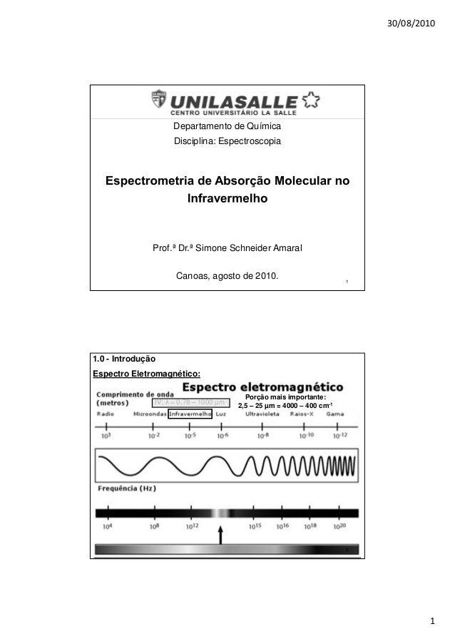 30/08/2010 1 Departamento de Química Disciplina: Espectroscopia Prof.ª Dr.ª Simone Schneider Amaral Canoas, agosto de 2010...