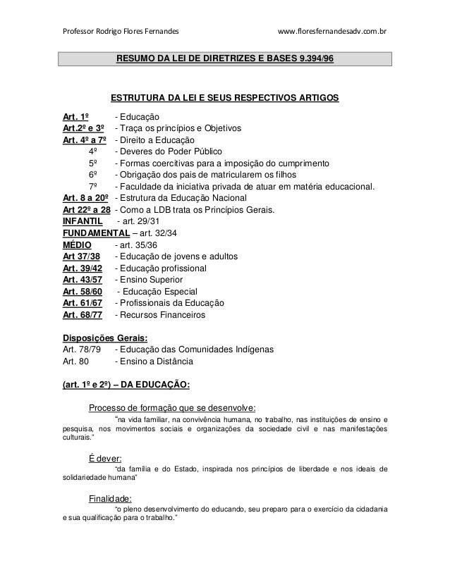 Professor Rodrigo Flores Fernandes www.floresfernandesadv.com.br  RESUMO DA LEI DE DIRETRIZES E BASES 9.394/96  ESTRUTURA ...