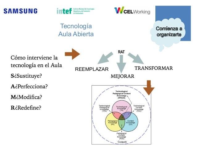 ¿Cómo ha evolucionado? TIC TAC TEP TECNOLOGÍA DE LA INFORMACIÓN Y EL CONOCIMIENTO TECNOLOGÍA DEL APRENDIZAJE EL CONOCIMIEN...
