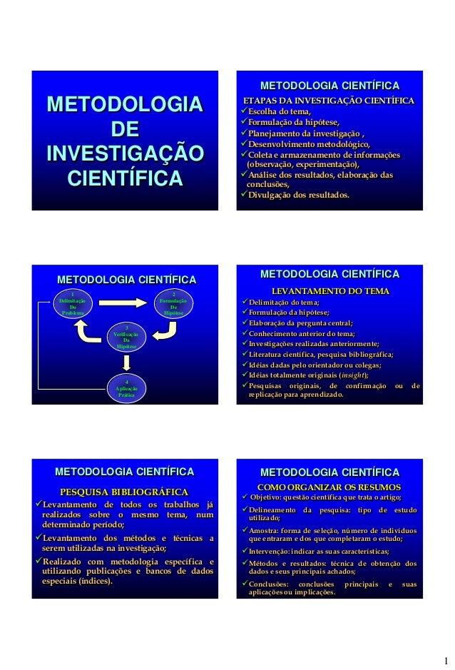 1 METODOLOGIA DE INVESTIGAÇÃO CIENTÍFICA METODOLOGIA CIENTÍFICA ETAPAS DA INVESTIGAÇÃO CIENTÍFICA Escolha do tema, Formu...