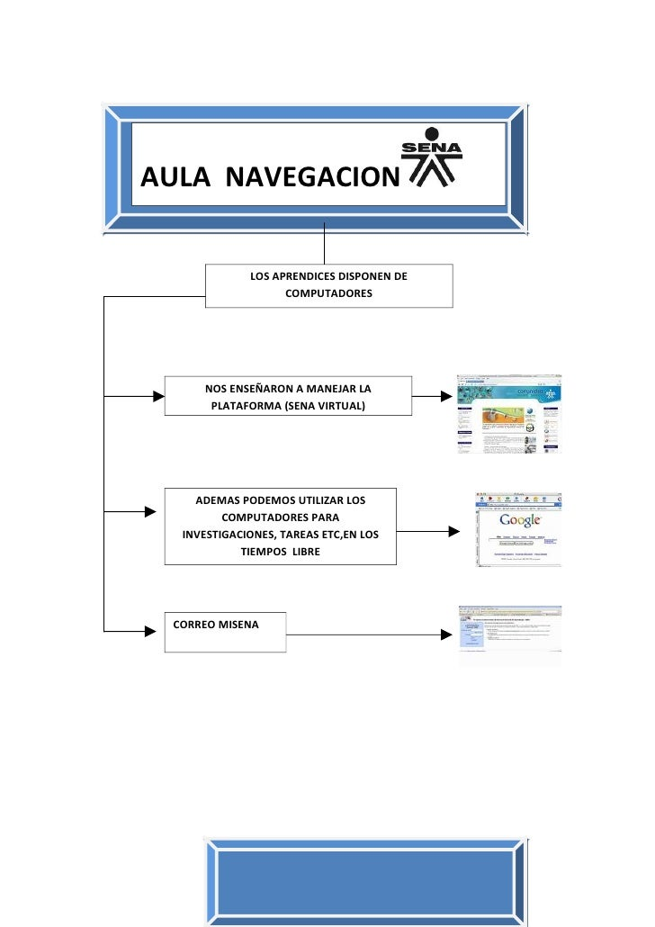 AULA NAVEGACION                LOS APRENDICES DISPONEN DE                    COMPUTADORES          NOS ENSEÑARON A MANEJAR...