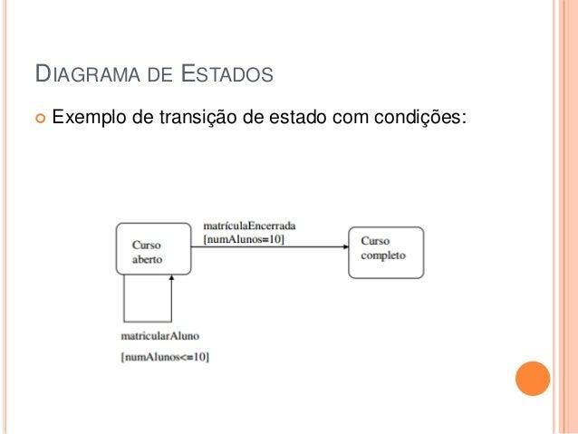 DIAGRAMA DE ESTADOS Exemplo de transição de estado com condições:
