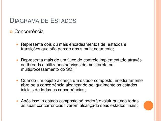 DIAGRAMA DE ESTADOS Concorrência Representa dois ou mais encadeamentos de estados etransições que são percorridos simult...