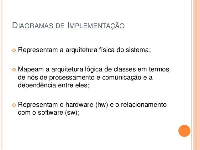 DIAGRAMAS DE IMPLEMENTAÇÃO Representam a arquitetura física do sistema; Mapeam a arquitetura lógica de classes em termos...