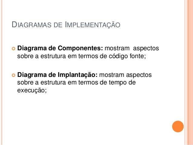 DIAGRAMAS DE IMPLEMENTAÇÃO Diagrama de Componentes: mostram aspectossobre a estrutura em termos de código fonte; Diagram...