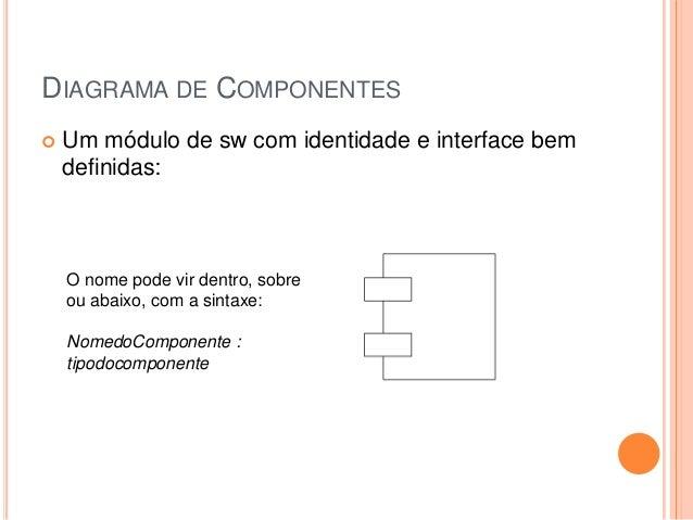 DIAGRAMA DE COMPONENTES Um módulo de sw com identidade e interface bemdefinidas:O nome pode vir dentro, sobreou abaixo, c...