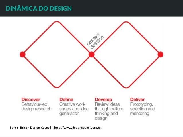 Aula business design dinmica do design 31 ccuart Gallery