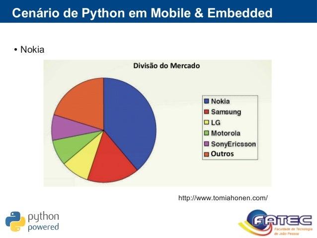 Cenário de Python em Mobile & Embedded ● Nokia http://www.tomiahonen.com/