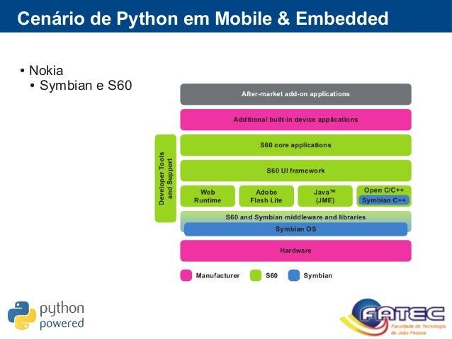 Cenário de Python em Mobile & Embedded ● Nokia ● Symbian e S60