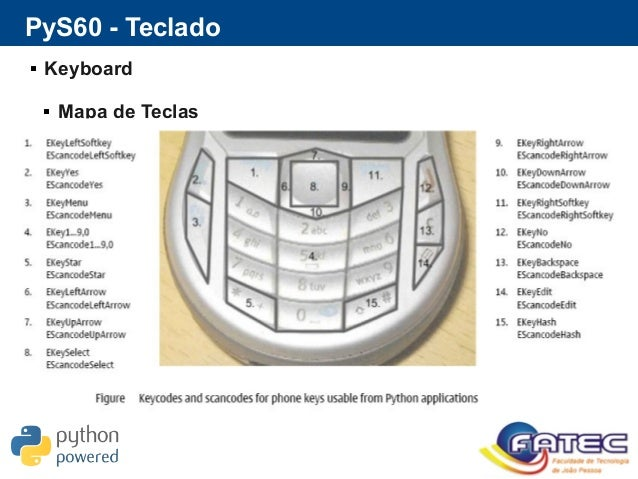 PyS60 - Teclado  Keyboard  Mapa de Teclas