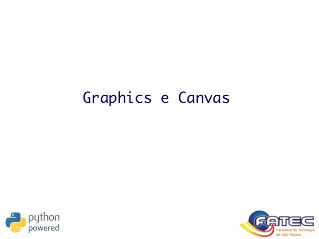 Graphics e Canvas