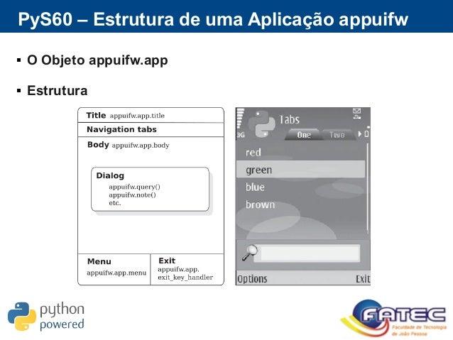 PyS60 – Estrutura de uma Aplicação appuifw  O Objeto appuifw.app  Estrutura