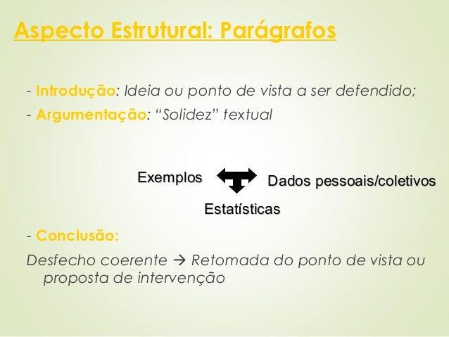 """Aspecto Estrutural: Parágrafos - Introdução: Ideia ou ponto de vista a ser defendido; - Argumentação: """"Solidez"""" textual - ..."""