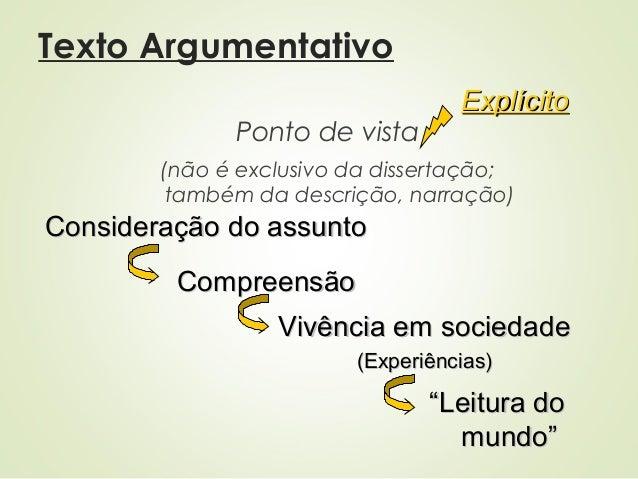 Texto Argumentativo Ponto de vista (não é exclusivo da dissertação; também da descrição, narração) Consideração do assunto...