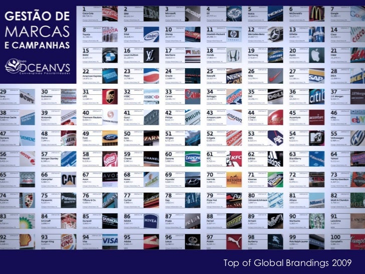 Top of Global Brandings 2009