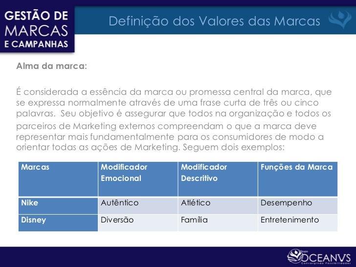 Definição dos Valores das MarcasAlma da marca:É considerada a essência da marca ou promessa central da marca, quese expres...
