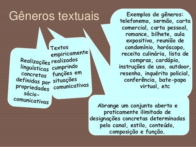 Gêneros textuais Abrange um conjunto aberto e praticamente ilimitado de designações concretas determinadas pelo canal, est...