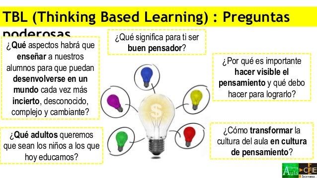 Resultado de imagen de thinking based learning