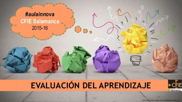 Fuente:http://www.nmformacion.com/blog.asp?vcblog=1220 EVALUACIÓN DEL APRENDIZAJE #aulainnova CFIE Salamanca 2015-16