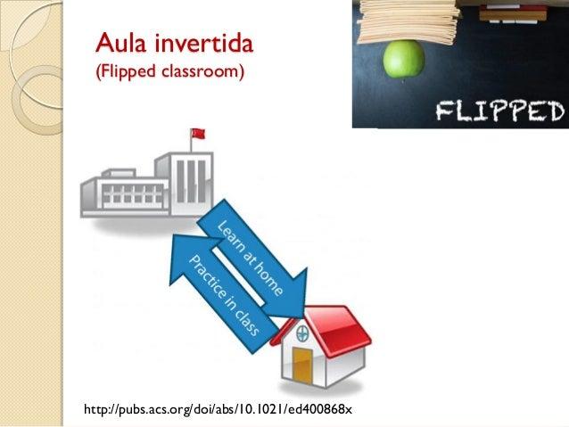 Aula invertida (Flipped classroom) http://pubs.acs.org/doi/abs/10.1021/ed400868x