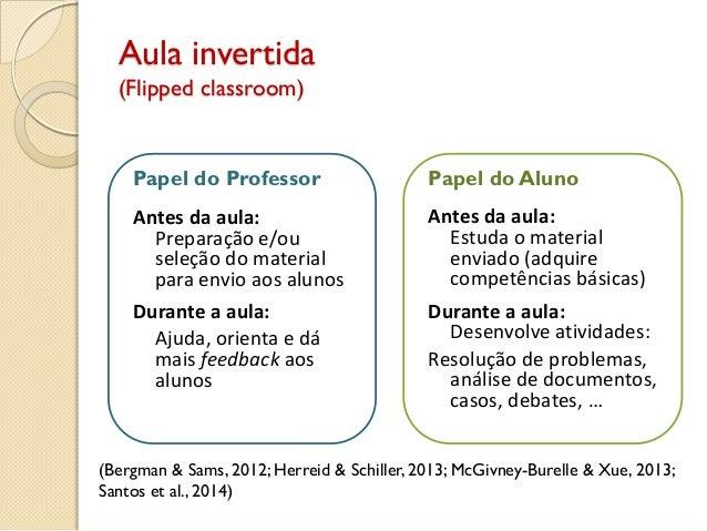 Papel do Professor Antes da aula: Preparação e/ou seleção do material para envio aos alunos Durante a aula: Ajuda, orienta...