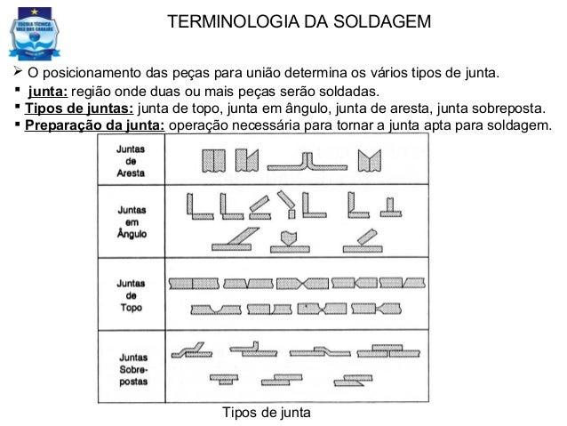 Aula mecânica e eletromecânica tecnologia da soldagem cópia