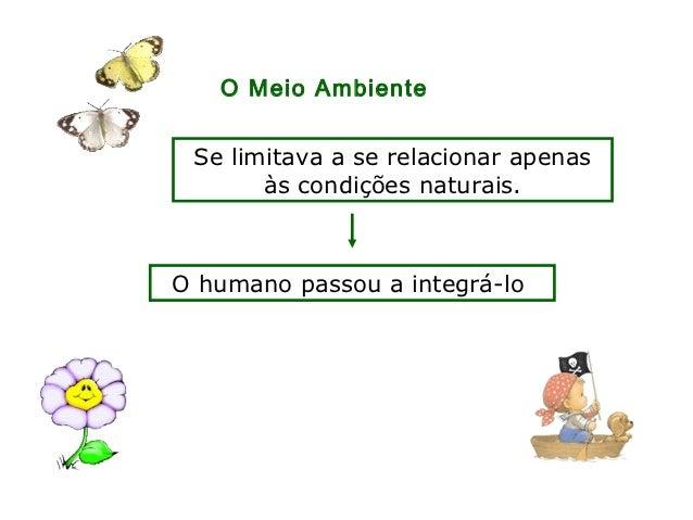 O Meio Ambiente Se limitava a se relacionar apenas       às condições naturais.O humano passou a integrá-lo