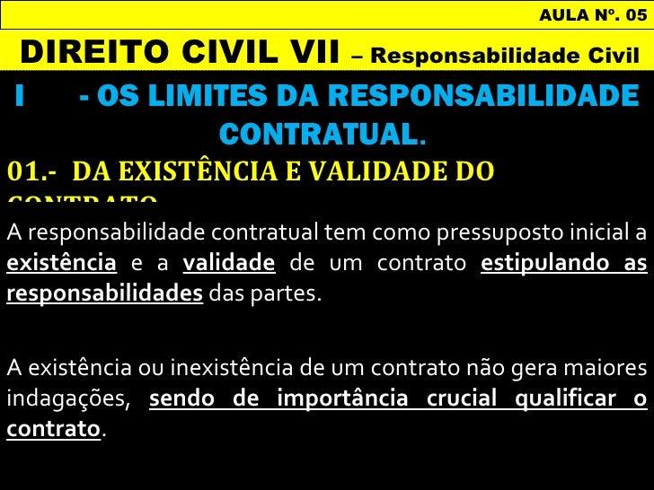 AULA Nº. 05DIREITO CIVIL VII – Responsabilidade CivilI  - OS LIMITES DA RESPONSABILIDADE            CONTRATUAL.01.- DA EXI...