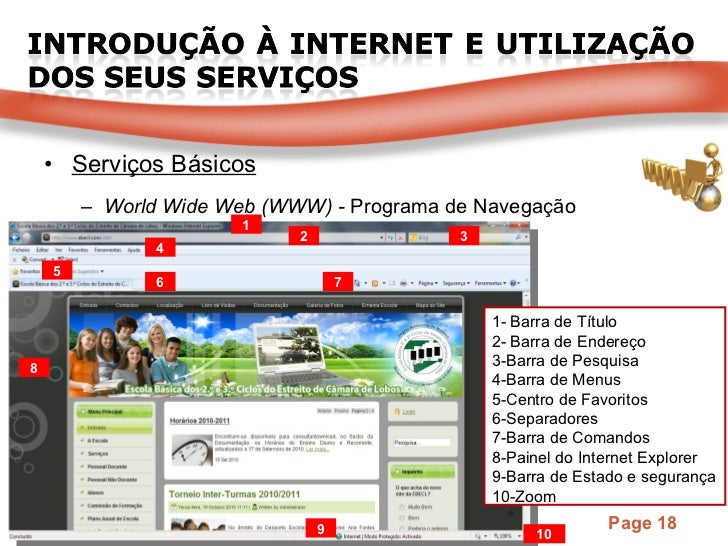 <ul><li>Serviços Básicos </li></ul><ul><ul><li>World Wide Web (WWW) -  Programa de Navegação </li></ul></ul>1- Barra de Tí...