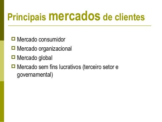 Principais mercados de clientes  Mercado consumidor  Mercado organizacional  Mercado global  Mercado sem fins lucrativ...