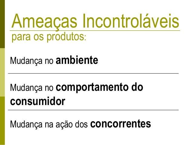 Ameaças Incontroláveis para os produtos: Mudança no ambiente Mudança no comportamento do consumidor Mudança na ação dos co...