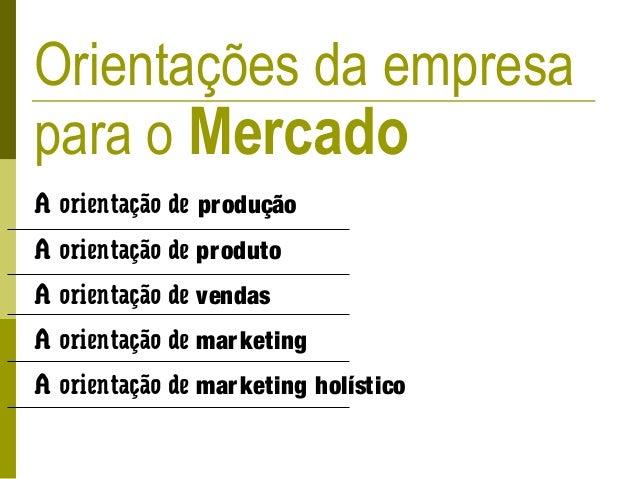 A orientação de produção A orientação de produto A orientação de vendas A orientação de marketing A orientação de marketin...