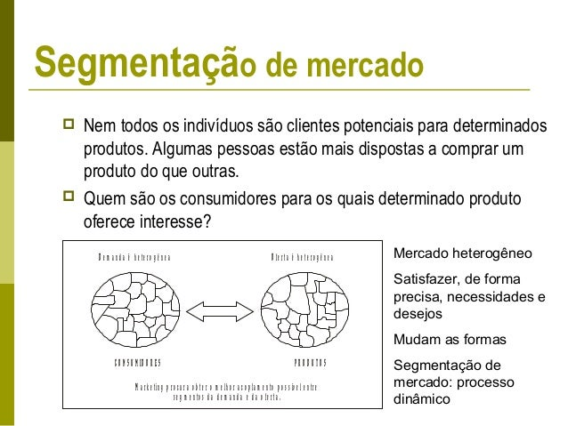  Objetivo da segmentação: Desenvolver programas de marketing específicos para cada grupo de clientes, de forma a melhor a...