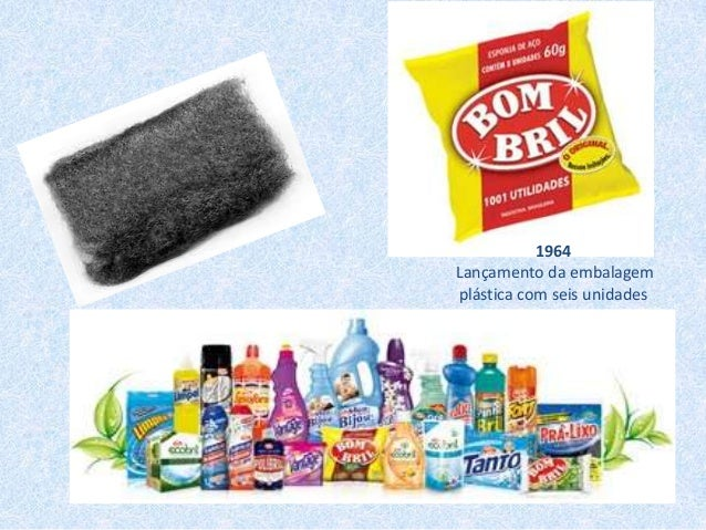1964 Lançamento da embalagem plástica com seis unidades