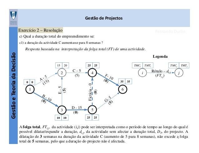 Gestão de Projectos Exercício 2 – Resolução  Fernando Durão  c) Qual a duração total do empreendimento se: c1) a duração d...
