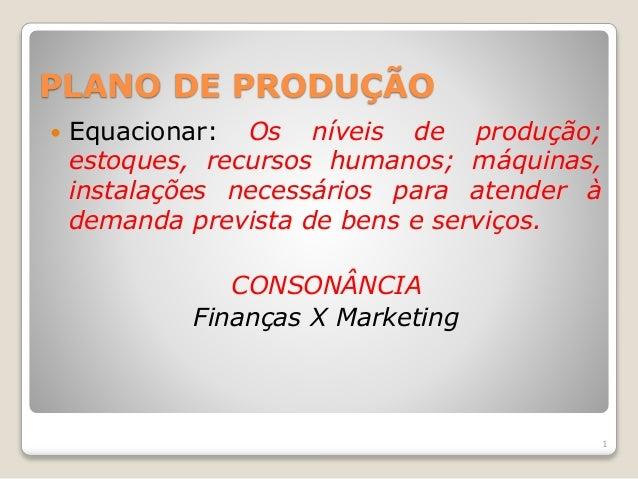 PLANO DE PRODUÇÃO   Equacionar: Os níveis de produção;  estoques, recursos humanos; máquinas,  instalações necessários pa...