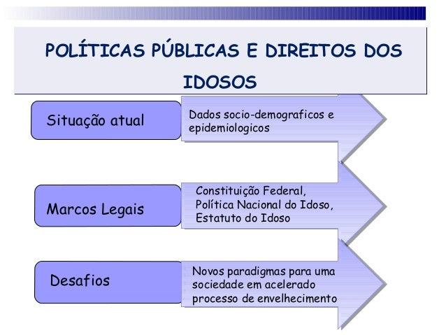 Políticas públicas na secretaria de assistência social do município de materlândia 4