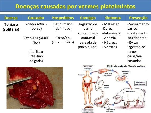 Não sempre de nascença é possível definir parasitas