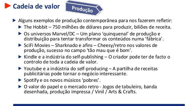 Cadeia de valor Alguns exemplos de produção contemporânea para nos fazerem refletir: The Hobbit – 750 milhões de dólares p...