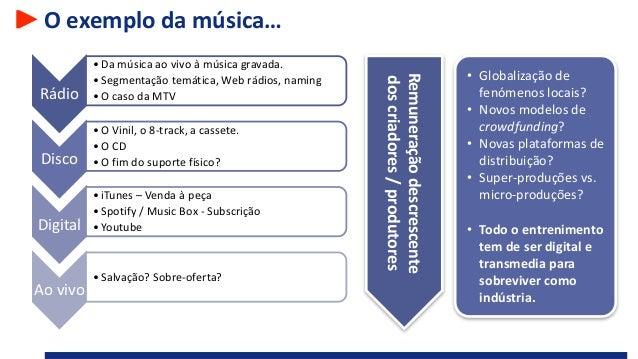 O exemplo da música… Rádio •Da música ao vivo à música gravada. •Segmentação temática, Web rádios, naming •O caso da MTV D...