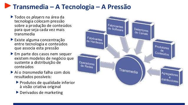 Transmedia – A Tecnologia – A Pressão Todos os players na área da tecnologia colocam pressão sobre a produção de conteúdos...
