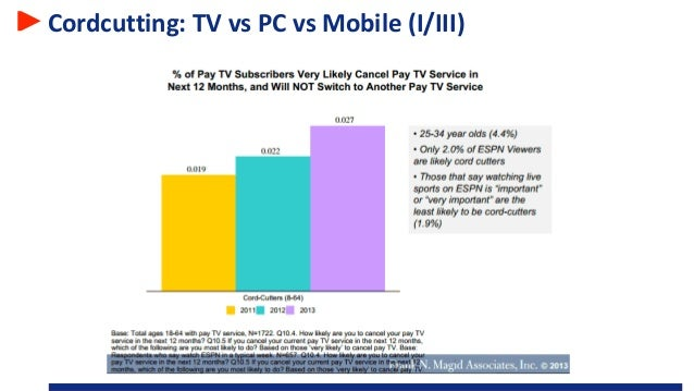 Cordcutting: TV vs PC vs Mobile (I/III)
